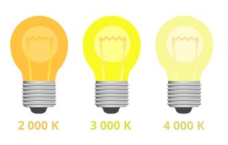 Färgtemperaturen för G4 LED Lampor